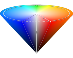 The conical representation of the HSV model; Wikipedia image.